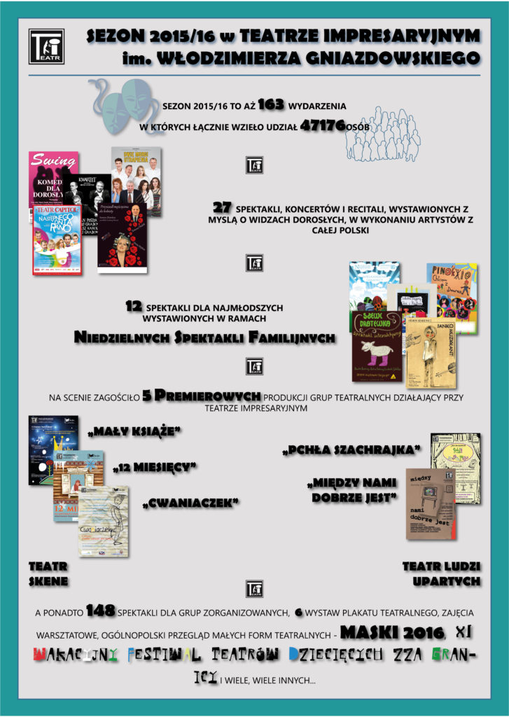 Sezon 2015/16 - infografika