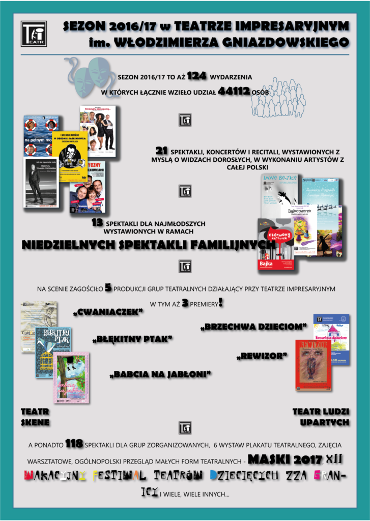 Sezon 2016/17 - infografika